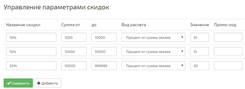 система скидок на сайте