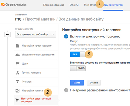 Корзина для сайта. Настройка e-commerce для Google.Analytics