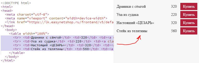 Добавление каталога товаров на страницу HTML
