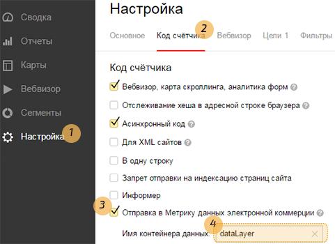 Корзина для сайта. Настройка e-commerce для Яндекс Метрики